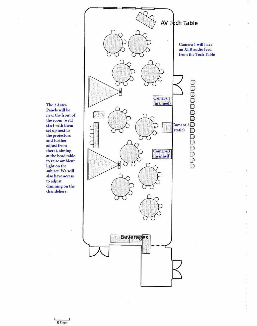diagram of an event with cameras and tables set up