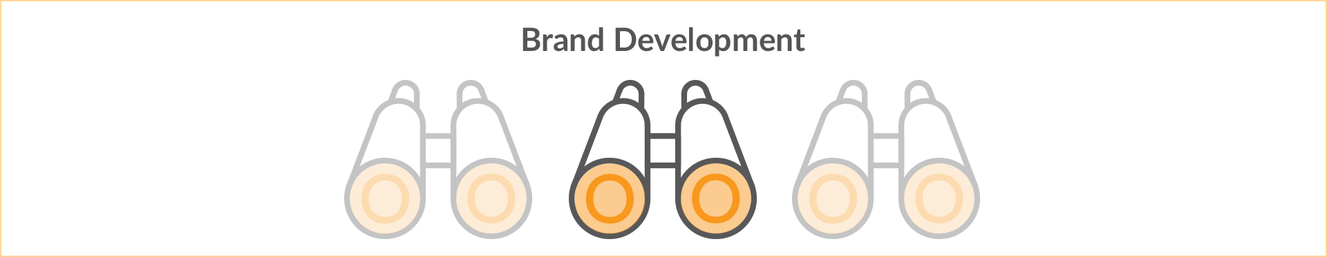 brand development title with three binocular icons