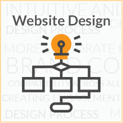 website design clickable button linked to website design page